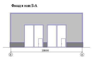Проекты складов